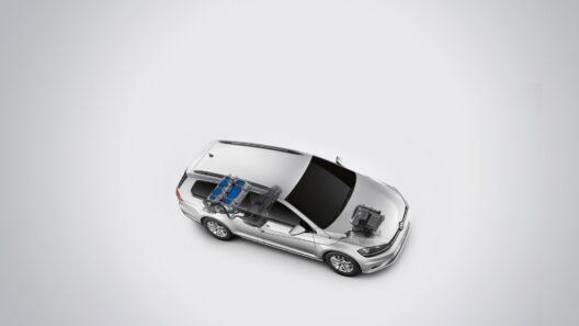 Volkswagen Golf dsg